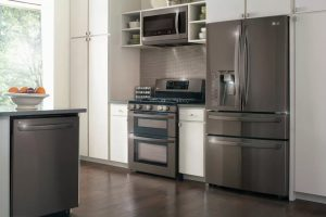 Top Four Energy-Consuming Appliances in your Home